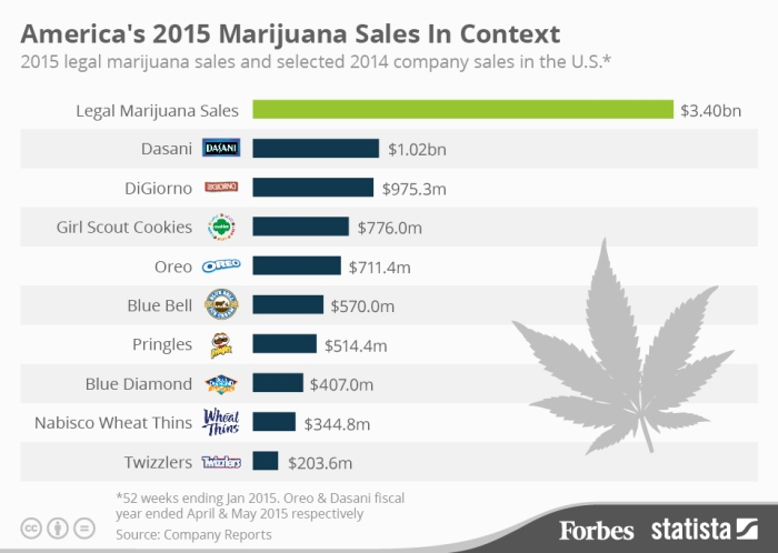 20160322_Marijuana_Perspective_2.jpg