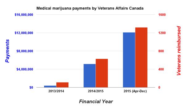 medicinal-marijuana-payments.png